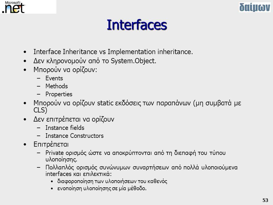 53 Interfaces Interface Inheritance vs Implementation inheritance.