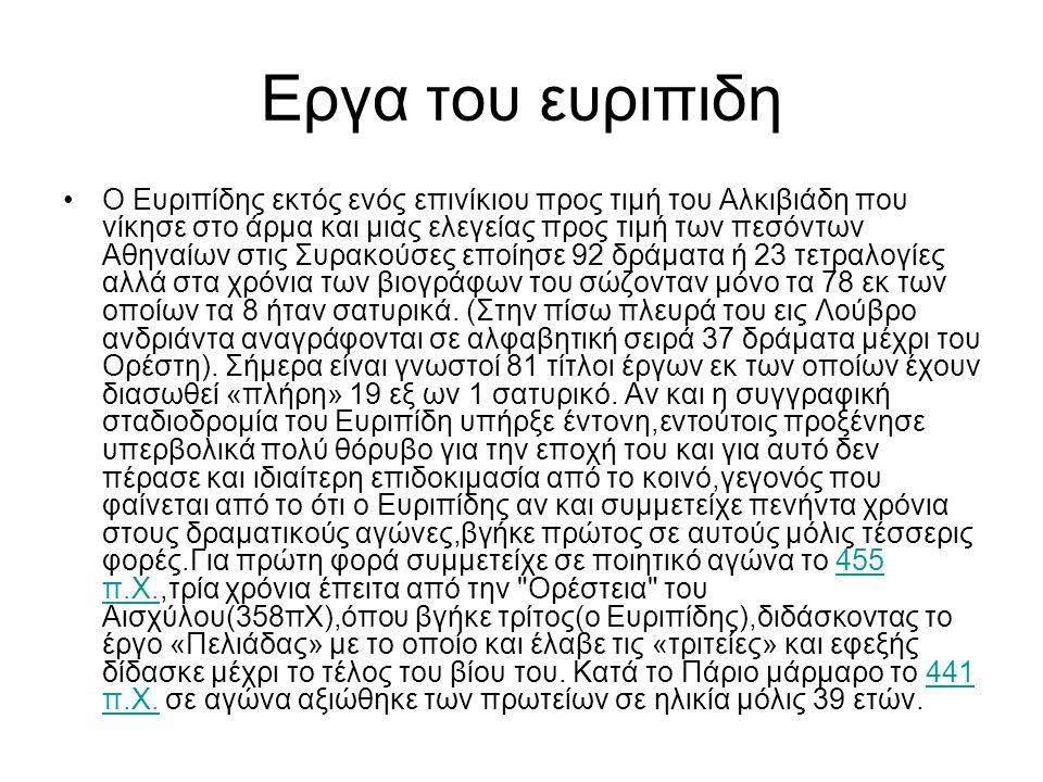 Εργα του ευριπιδη Ο Ευριπίδης εκτός ενός επινίκιου προς τιμή του Αλκιβιάδη που νίκησε στο άρμα και μιας ελεγείας προς τιμή των πεσόντων Αθηναίων στις Συρακούσες εποίησε 92 δράματα ή 23 τετραλογίες αλλά στα χρόνια των βιογράφων του σώζονταν μόνο τα 78 εκ των οποίων τα 8 ήταν σατυρικά.