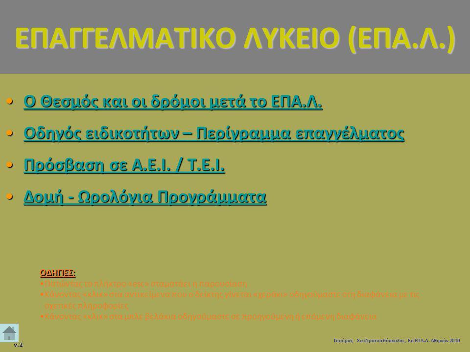 Τσούμας - Χατζηπαπαδόπουλος, 6ο ΕΠΑ.Λ. Αθηνών 2010 Ο Θεσμός και οι δρόμοι μετά το ΕΠΑ.Λ.Ο Θεσμός και οι δρόμοι μετά το ΕΠΑ.Λ.Ο Θεσμός και οι δρόμοι με