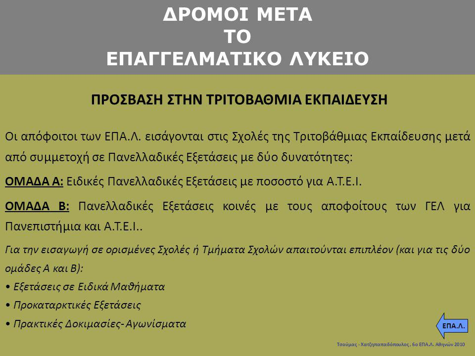 Τσούμας - Χατζηπαπαδόπουλος, 6ο ΕΠΑ.Λ. Αθηνών 2010 ΠΡΟΣΒΑΣΗ ΣΤΗΝ ΤΡΙΤΟΒΑΘΜΙΑ ΕΚΠΑΙΔΕΥΣΗ Οι απόφοιτοι των ΕΠΑ.Λ. εισάγονται στις Σχολές της Τριτοβάθμια