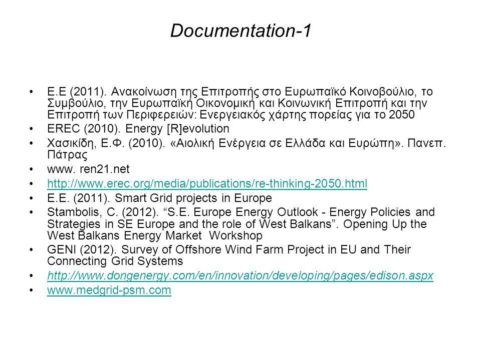 Documentation-1 Ε.Ε (2011). Ανακοίνωση της Επιτροπής στο Ευρωπαϊκό Κοινοβούλιο, το Συμβούλιο, την Ευρωπαϊκή Οικονομική και Κοινωνική Επιτροπή και την