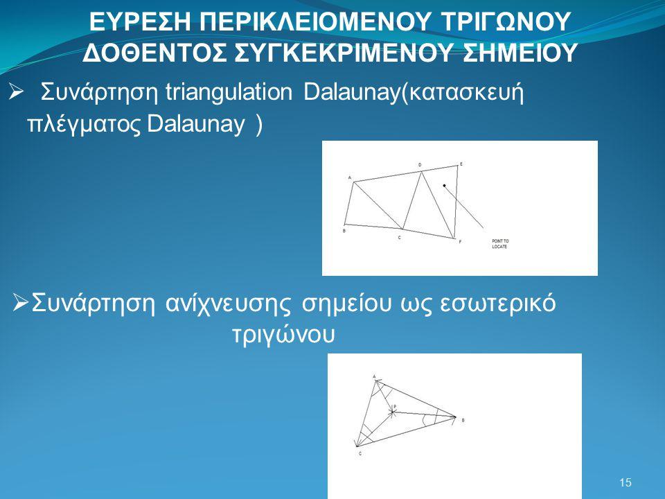 ΕΥΡΕΣΗ ΠΕΡΙΚΛΕΙΟΜΕΝΟΥ ΤΡΙΓΩΝΟΥ ΔΟΘΕΝΤΟΣ ΣΥΓΚΕΚΡΙΜΕΝΟΥ ΣΗΜΕΙΟΥ  Συνάρτηση triangulation Dalaunay(κατασκευή πλέγματος Dalaunay ) 15  Συνάρτηση ανίχνευ
