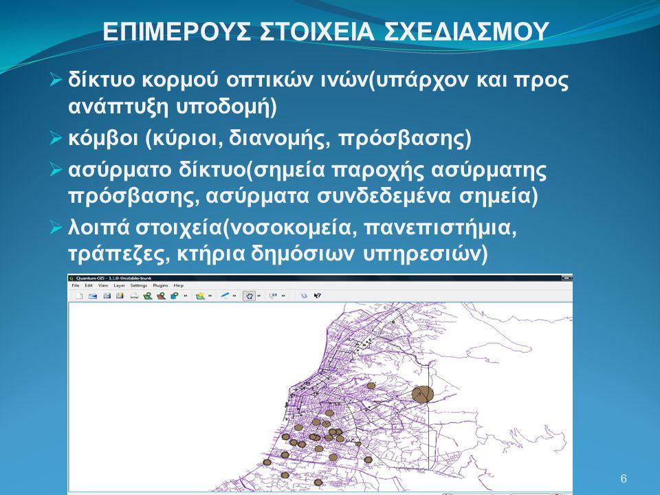 ΕΠΙΜΕΡΟΥΣ ΣΤΟΙΧΕΙΑ ΣΧΕΔΙΑΣΜΟΥ  δίκτυο κορμού οπτικών ινών(υπάρχον και προς ανάπτυξη υποδομή)  κόμβοι (κύριοι, διανομής, πρόσβασης)  ασύρματο δίκτυο