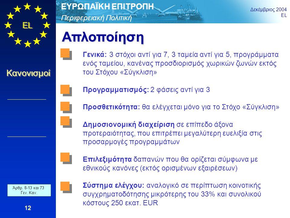 Περιφερειακή Πολιτική ΕΥΡΩΠΑΪΚΗ ΕΠΙΤΡΟΠΗ Δεκέμβριος 2004 EL Κανονισμοί 12 Απλοποίηση Γενικά: 3 στόχοι αντί για 7, 3 ταμεία αντί για 5, προγράμματα ενό