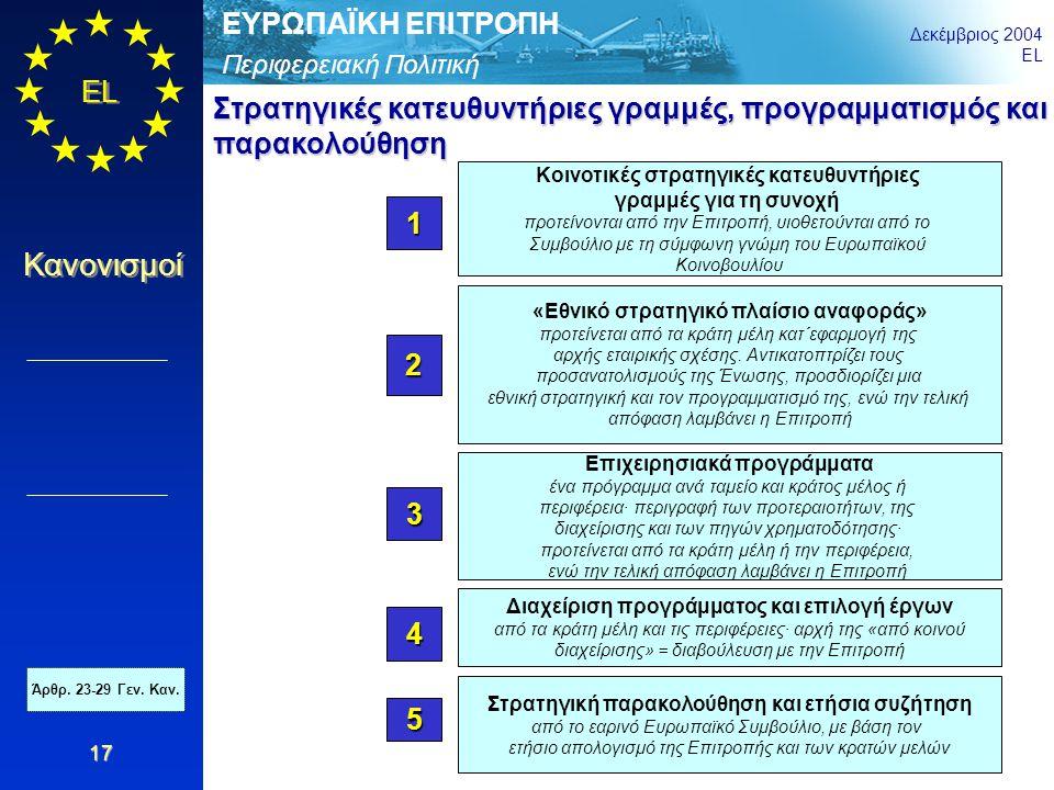 Περιφερειακή Πολιτική ΕΥΡΩΠΑΪΚΗ ΕΠΙΤΡΟΠΗ Δεκέμβριος 2004 EL Κανονισμοί 17 Κοινοτικές στρατηγικές κατευθυντήριες γραμμές για τη συνοχή προτείνονται από