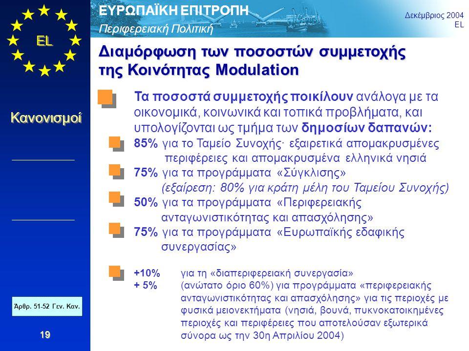 Περιφερειακή Πολιτική ΕΥΡΩΠΑΪΚΗ ΕΠΙΤΡΟΠΗ Δεκέμβριος 2004 EL Κανονισμοί 19 Διαμόρφωση των ποσοστών συμμετοχής της Κοινότητας Modulation Τα ποσοστά συμμ