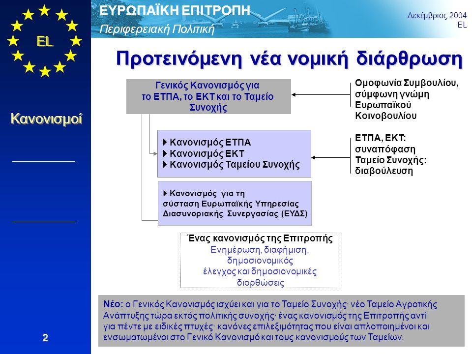 Περιφερειακή Πολιτική ΕΥΡΩΠΑΪΚΗ ΕΠΙΤΡΟΠΗ Δεκέμβριος 2004 EL Κανονισμοί 23 Εστίαση στις υποδομές μεταφορών και περιβάλλοντος: Ταμείο Συνοχής Πολυετής προγραμματισμός: το Ταμείο Συνοχής θα προγραμματίζεται πλέον μαζί με το ΕΤΠΑ στα Επιχειρησιακά Προγράμματα για τις υποδομές μεταφορών και περιβάλλοντος Συγχρηματοδοτούμενα έργα: Διευρωπαϊκά Δίκτυα Μεταφορών, έργα προτεραιότητας στον τομέα του περιβάλλοντος και της αειφόρου ανάπτυξης, που προωθούν τις σιδηροδρομικές, θαλάσσιες, πολλαπλών μέσων συνδέσεις μέσων μεταφοράς καθώς και τις συνδέσεις των αειφόρων αστικών συγκοινωνιών, την αποδοτικότητα της ενέργειας και τις ανανεώσιμες πηγές ενέργειας.