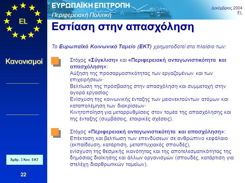 Περιφερειακή Πολιτική ΕΥΡΩΠΑΪΚΗ ΕΠΙΤΡΟΠΗ Δεκέμβριος 2004 EL Κανονισμοί 22 Εστίαση στην απασχόληση Το Ευρωπαϊκό Κοινωνικό Ταμείο (ΕΚΤ) χρηματοδοτεί στο