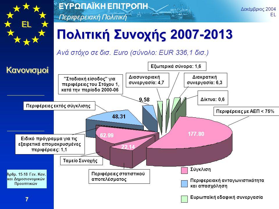 Περιφερειακή Πολιτική ΕΥΡΩΠΑΪΚΗ ΕΠΙΤΡΟΠΗ Δεκέμβριος 2004 EL Κανονισμοί 8 Βασικές αρχές της μεταρρύθμισης Συγκέντρωση: πιο στρατηγική προσέγγιση που ενισχύει τις προτεραιότητες της Ένωσης.