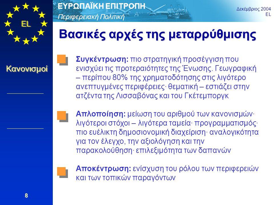 Περιφερειακή Πολιτική ΕΥΡΩΠΑΪΚΗ ΕΠΙΤΡΟΠΗ Δεκέμβριος 2004 EL Κανονισμοί 19 Διαμόρφωση των ποσοστών συμμετοχής της Κοινότητας Modulation Τα ποσοστά συμμετοχής ποικίλουν ανάλογα με τα οικονομικά, κοινωνικά και τοπικά προβλήματα, και υπολογίζονται ως τμήμα των δημοσίων δαπανών: 85% για το Ταμείο Συνοχής· εξαιρετικά απομακρυσμένες περιφέρειες και απομακρυσμένα ελληνικά νησιά 75% για τα προγράμματα «Σύγκλισης» (εξαίρεση: 80% για κράτη μέλη του Ταμείου Συνοχής) 50% για τα προγράμματα «Περιφερειακής ανταγωνιστικότητας και απασχόλησης» 75% για τα προγράμματα «Ευρωπαϊκής εδαφικής συνεργασίας» +10%για τη «διαπεριφερειακή συνεργασία» + 5% (ανώτατο όριο 60%) για προγράμματα «περιφερειακής ανταγωνιστικότητας και απασχόλησης» για τις περιοχές με φυσικά μειονεκτήματα (νησιά, βουνά, πυκνοκατοικημένες περιοχές και περιφέρειες που αποτελούσαν εξωτερικά σύνορα ως την 30η Απριλίου 2004) Άρθρ.