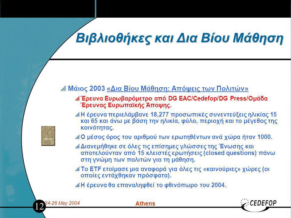 24-26 May 2004 Athens Βιβλιοθήκες και Δια Βίου Μάθηση  Μάιος 2003 «Δια Βίου Μάθηση: Απόψεις των Πολιτών»  Έρευνα Ευρωβαρόμετρο από DG EAC/Cedefop/DG