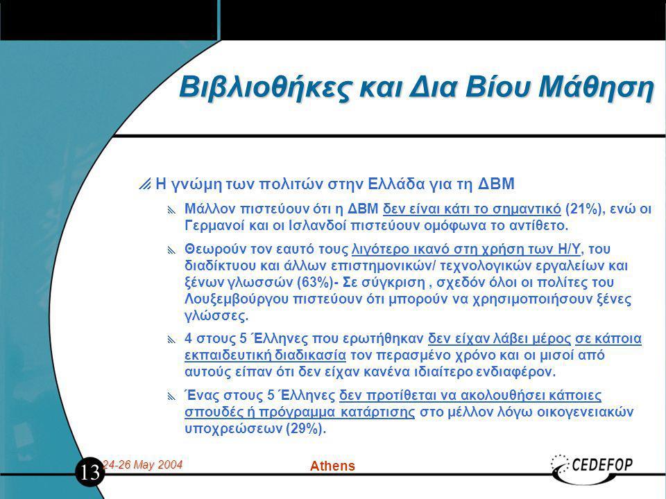 24-26 May 2004 Athens Βιβλιοθήκες και Δια Βίου Μάθηση  Η γνώμη των πολιτών στην Ελλάδα για τη ΔΒΜ  Μάλλον πιστεύουν ότι η ΔΒΜ δεν είναι κάτι το σημαντικό (21%), ενώ οι Γερμανοί και οι Ισλανδοί πιστεύουν ομόφωνα το αντίθετο.