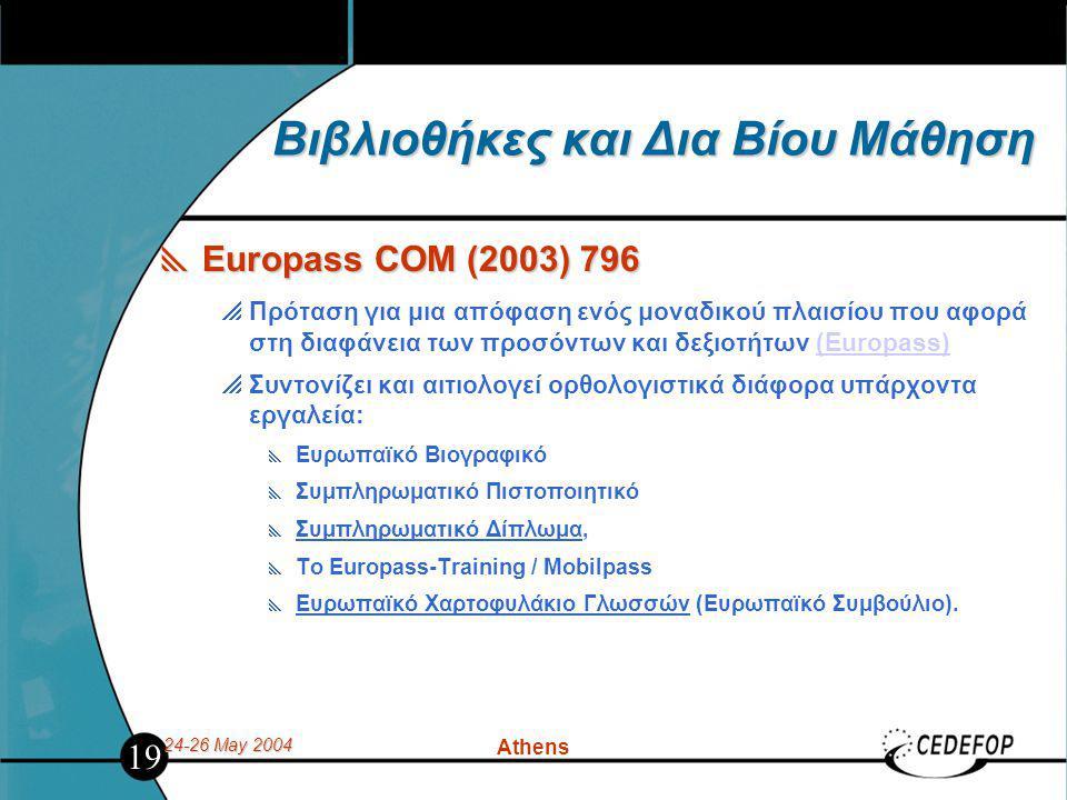 24-26 May 2004 Athens Βιβλιοθήκες και Δια Βίου Μάθηση  Europass COM (2003) 796  Πρόταση για μια απόφαση ενός μοναδικού πλαισίου που αφορά στη διαφάν