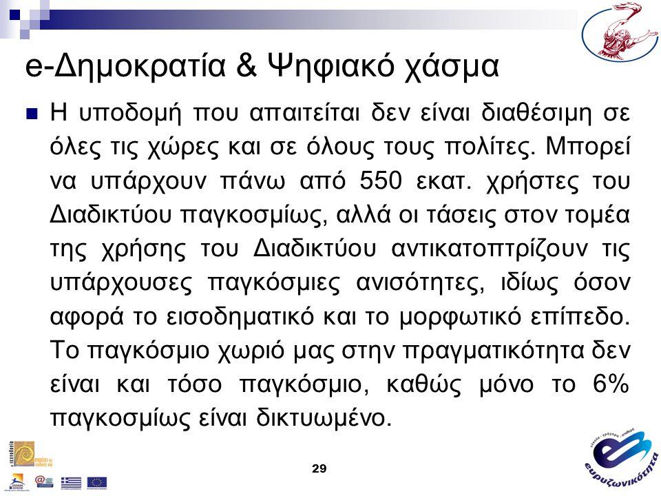 30 e-Δημοκρατία & Ψηφιακό χάσμα Στην Ελλάδα γνωρίζουμε όλες τις δυσκολίες της πρακτικής εφαρμογής της ηλεκτρονικής δημοκρατίας.