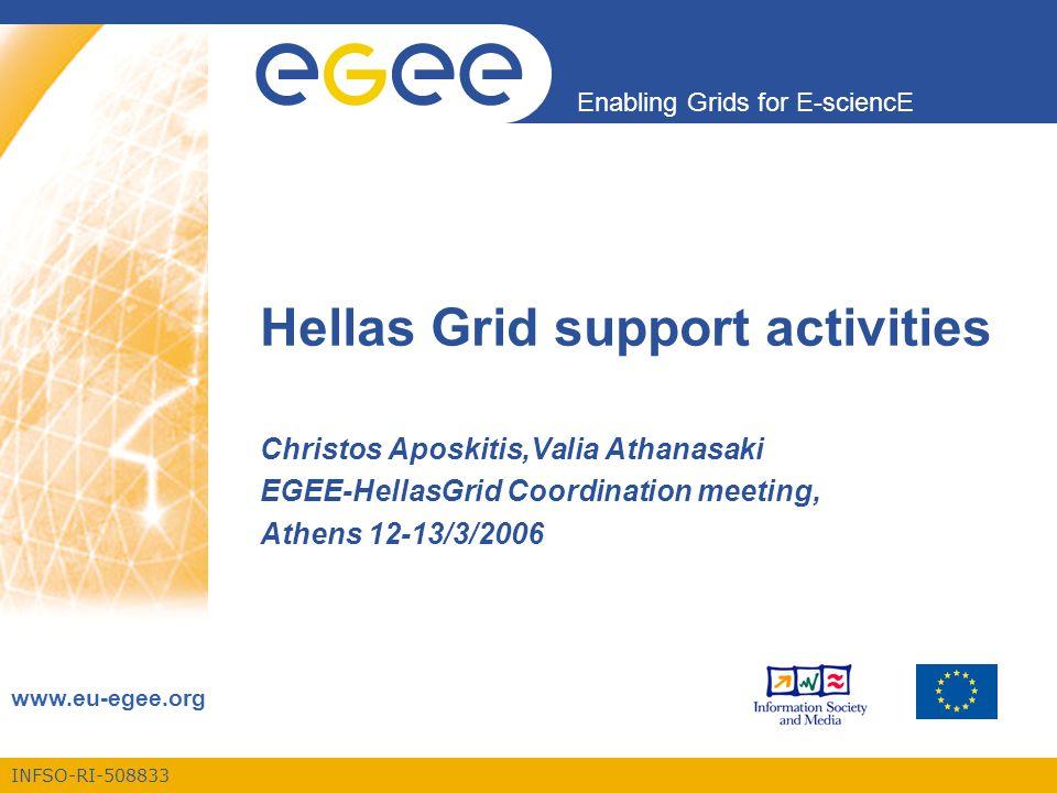 INFSO-RI-508833 Enabling Grids for E-sciencE www.eu-egee.org Hellas Grid support activities Christos Aposkitis,Valia Athanasaki EGEE-HellasGrid Coordi