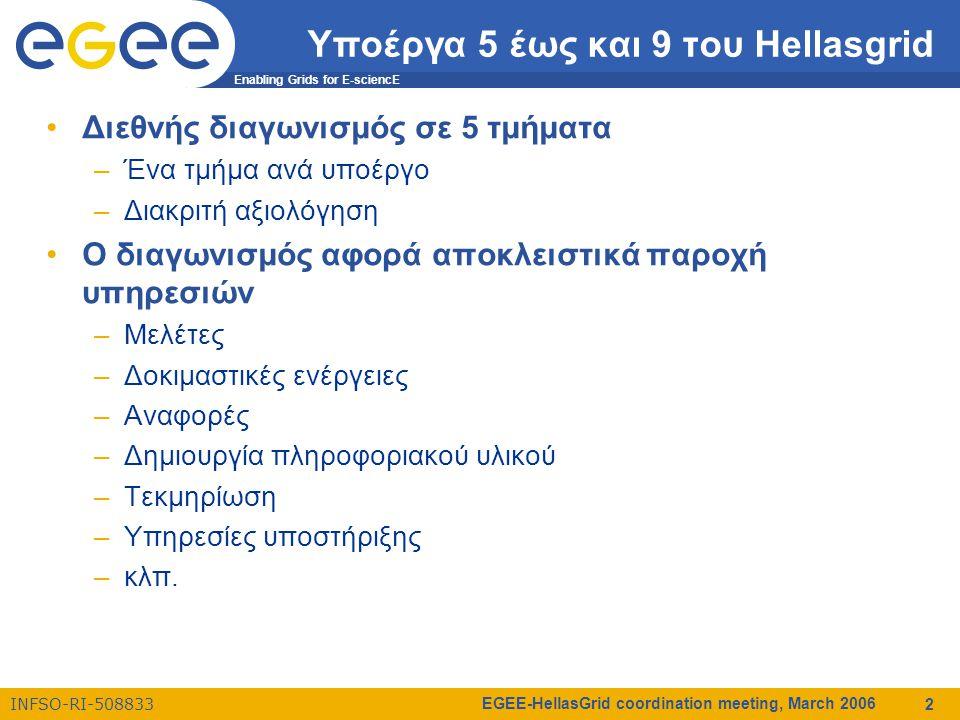 Enabling Grids for E-sciencE INFSO-RI-508833 EGEE-HellasGrid coordination meeting, March 2006 2 Υποέργα 5 έως και 9 του Hellasgrid Διεθνής διαγωνισμός σε 5 τμήματα –Ένα τμήμα ανά υποέργο –Διακριτή αξιολόγηση Ο διαγωνισμός αφορά αποκλειστικά παροχή υπηρεσιών –Μελέτες –Δοκιμαστικές ενέργειες –Αναφορές –Δημιουργία πληροφοριακού υλικού –Τεκμηρίωση –Υπηρεσίες υποστήριξης –κλπ.