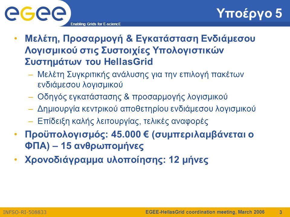 Enabling Grids for E-sciencE INFSO-RI-508833 EGEE-HellasGrid coordination meeting, March 2006 3 Υποέργο 5 Μελέτη, Προσαρμογή & Εγκατάσταση Ενδιάμεσου