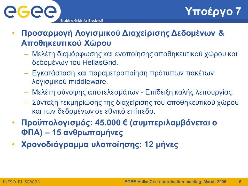 Enabling Grids for E-sciencE INFSO-RI-508833 EGEE-HellasGrid coordination meeting, March 2006 5 Υποέργο 7 Προσαρμογή Λογισμικού Διαχείρισης Δεδομένων & Αποθηκευτικού Χώρου –Μελέτη διαμόρφωσης και ενοποίησης αποθηκευτικού χώρου και δεδομένων του HellasGrid.
