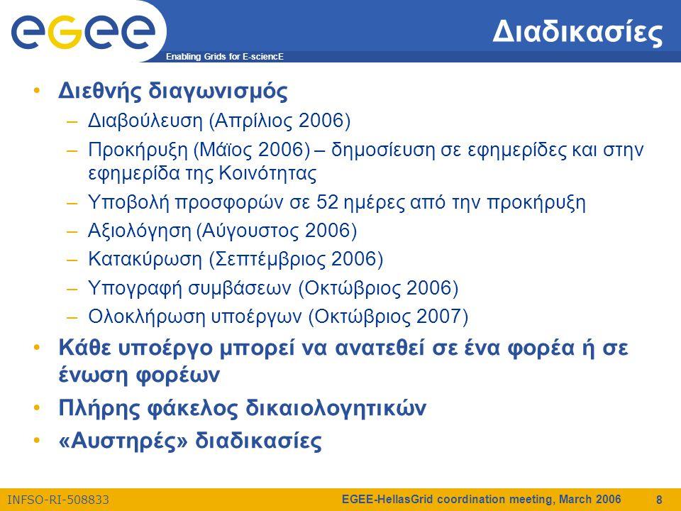 Enabling Grids for E-sciencE INFSO-RI-508833 EGEE-HellasGrid coordination meeting, March 2006 8 Διαδικασίες Διεθνής διαγωνισμός –Διαβούλευση (Απρίλιος