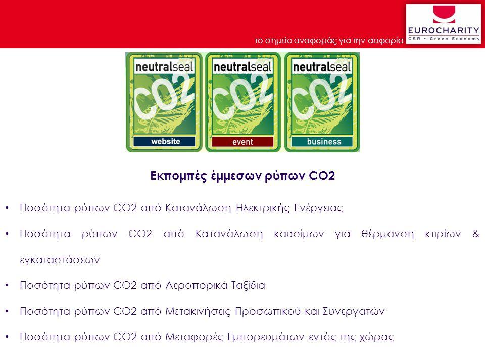 το σημείο αναφοράς για την αειφορία Ποσότητα ρύπων CO2 από Κατανάλωση Ηλεκτρικής Ενέργειας Ποσότητα ρύπων CO2 από Κατανάλωση καυσίμων για θέρμανση κτιρίων & εγκαταστάσεων Ποσότητα ρύπων CO2 από Αεροπορικά Ταξίδια Ποσότητα ρύπων CO2 από Μετακινήσεις Προσωπικού και Συνεργατών Ποσότητα ρύπων CO2 από Μεταφορές Εμπορευμάτων εντός της χώρας Εκπομπές έμμεσων ρύπων CO2