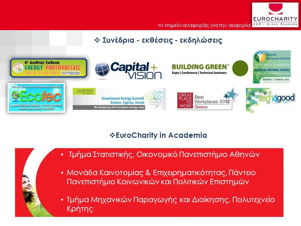 το σημείο αναφοράς για την αειφορία  Συνέδρια - εκθέσεις - εκδηλώσεις  EuroCharity in Academia Τμήμα Στατιστικής, Οικονομικό Πανεπιστήμιο Αθηνών Μονάδα Καινοτομίας & Επιχειρηματικότητας, Πάντειο Πανεπιστήμιο Κοινωνικών και Πολιτικών Επιστημών Τμήμα Μηχανικών Παραγωγής και Διοίκησης, Πολυτεχνείο Κρήτης