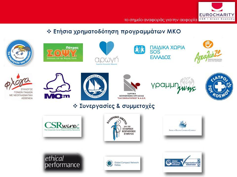 το σημείο αναφοράς για την αειφορία  Ετήσια χρηματοδότηση προγραμμάτων ΜΚΟ  Συνεργασίες & συμμετοχές