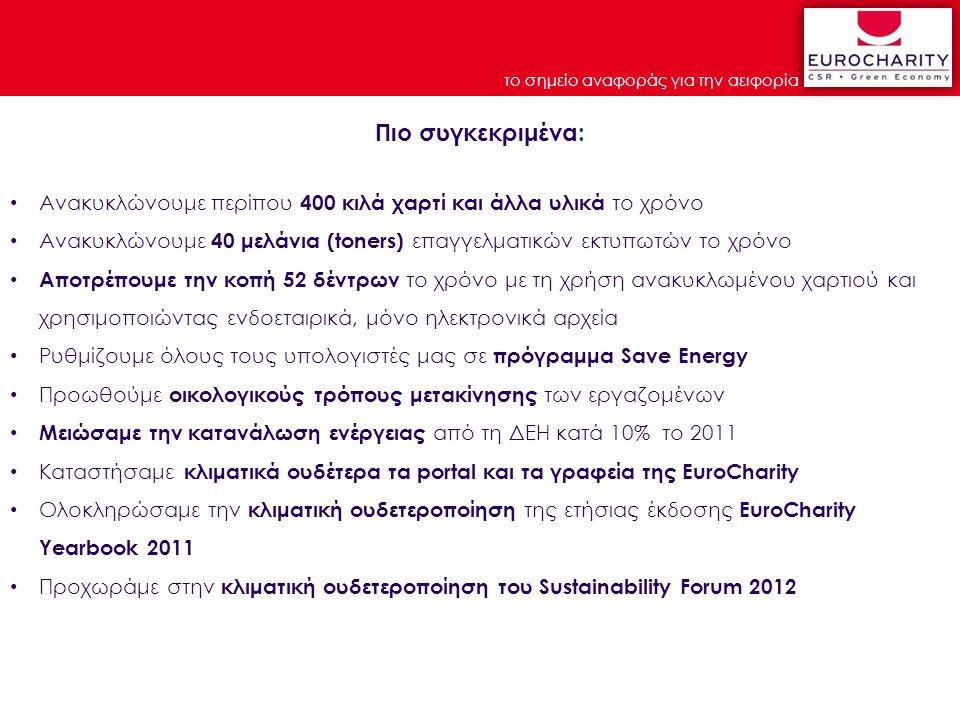 το σημείο αναφοράς για την αειφορία Γιώργος Τσιακαλάκης Business Development Manager EuroCharity george.tsiakalakis@eurocharity.org www.eurocharity.gr www.eurocharity.eu Tel.