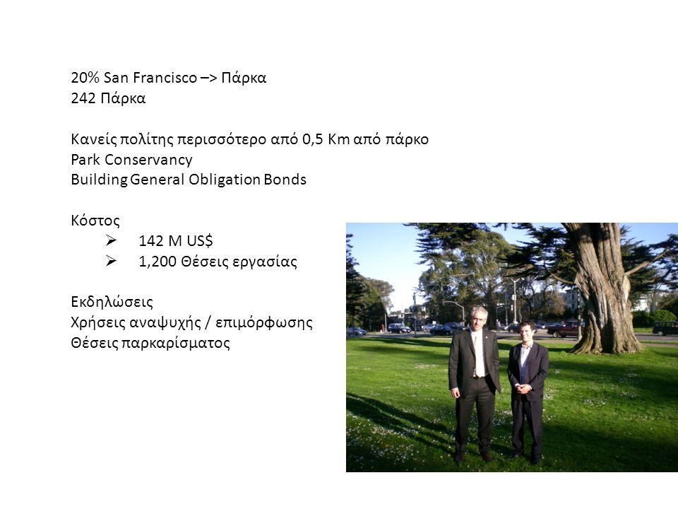 20% San Francisco –> Πάρκα 242 Πάρκα Κανείς πολίτης περισσότερο από 0,5 Km από πάρκο Park Conservancy Building General Obligation Bonds Κόστος  142 M US$  1,200 Θέσεις εργασίας Εκδηλώσεις Χρήσεις αναψυχής / επιμόρφωσης Θέσεις παρκαρίσματος