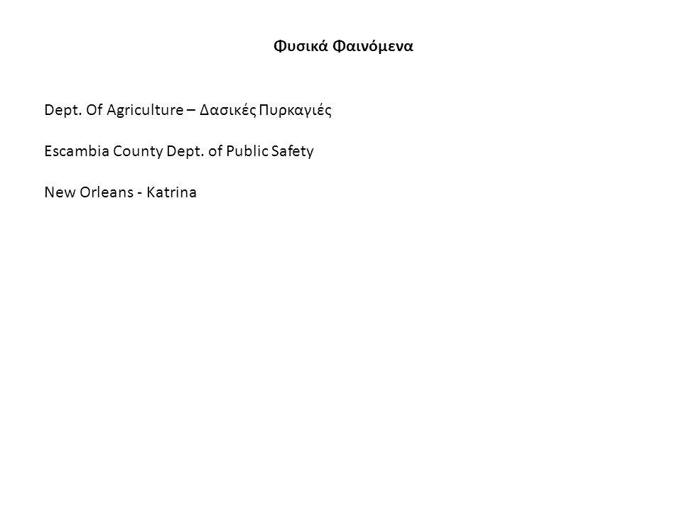 Φυσικά Φαινόμενα Dept. Of Agriculture – Δασικές Πυρκαγιές Escambia County Dept.