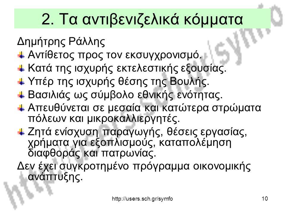 http://users.sch.gr/symfo10 2. Τα αντιβενιζελικά κόμματα Δημήτρης Ράλλης Αντίθετος προς τον εκσυγχρονισμό. Κατά της ισχυρής εκτελεστικής εξουσίας. Υπέ