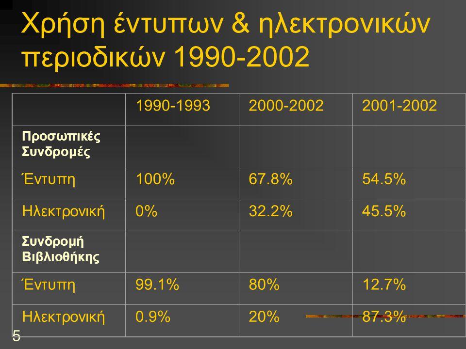 5 Χρήση έντυπων & ηλεκτρονικών περιοδικών 1990-2002 1990-19932000-20022001-2002 Προσωπικές Συνδρομές Έντυπη100%67.8%54.5% Ηλεκτρονική0%32.2%45.5% Συνδρομή Βιβλιοθήκης Έντυπη99.1%80%12.7% Ηλεκτρονική0.9%20%87.3%