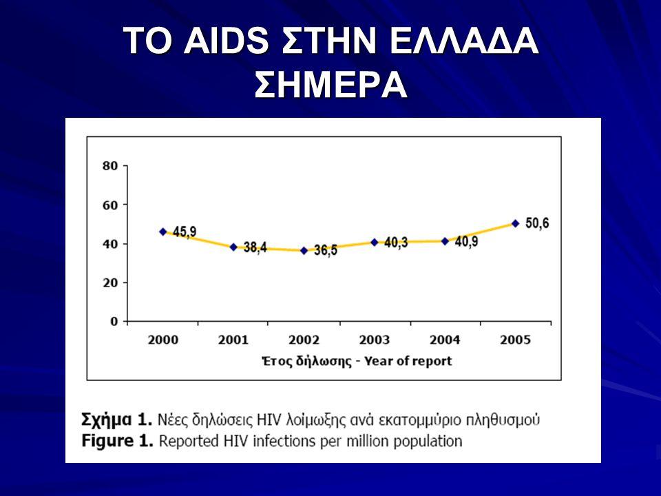 Επιπλοκές Συχνότητα επιπλοκών 15- 48 % Υπάρχει συσχέτιση ανάμεσα στον αριθμό των Τ4 λεμφοκυτάρων CD4 και στην συχνότητα των σηπτικών επιπλοκών (;) Guth A A et al:Human immunodeficiency virus and the trauma patient: factors influencing postoperative infectious complications.J Trauma.