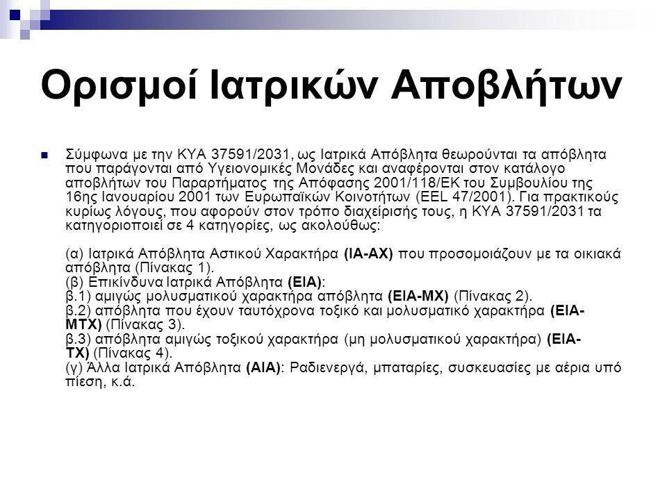 ΕΛΛΗΝΙΚΟ ΝΟΜΙΚΟ ΠΛΑΙΣΙΟ ΔΙΑΧΕΙΡΙΣΗΣ ΙΑΤΡΙΚΩΝ ΑΠΟΒΛΗΤΩΝ Υπουργική Απόφαση ΗΠ/37591/2031/2003 (ΦΕΚ 1419Β/2003) Διαχωρίζονται τα επικίνδυνα ιατρικά απόβλητα (ΕΙΑ) σε : α.