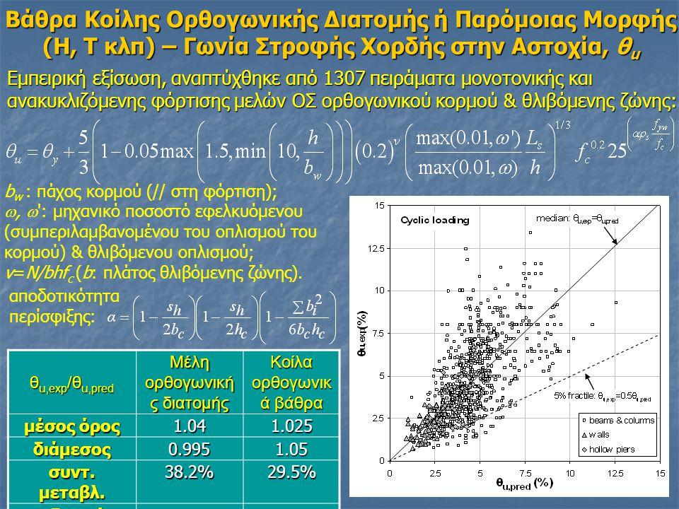 Βάθρα Κοίλης Ορθογωνικής Διατομής ή Παρόμοιας Μορφής (H, T κλπ) – Γωνία Στροφής Χορδής στην Αστοχία, θ u Εμπειρική εξίσωση, αναπτύχθηκε από 1307 πειράματα μονοτονικής και ανακυκλιζόμενης φόρτισης μελών ΟΣ ορθογωνικού κορμού & θλιβόμενης ζώνης: b w : πάχος κορμού (// στη φόρτιση); ,  : μηχανικό ποσοστό εφελκυόμενου (συμπεριλαμβανομένου του οπλισμού του κορμού) & θλιβόμενου οπλισμού; ν=N/bhf c (b: πλάτος θλιβόμενης ζώνης).