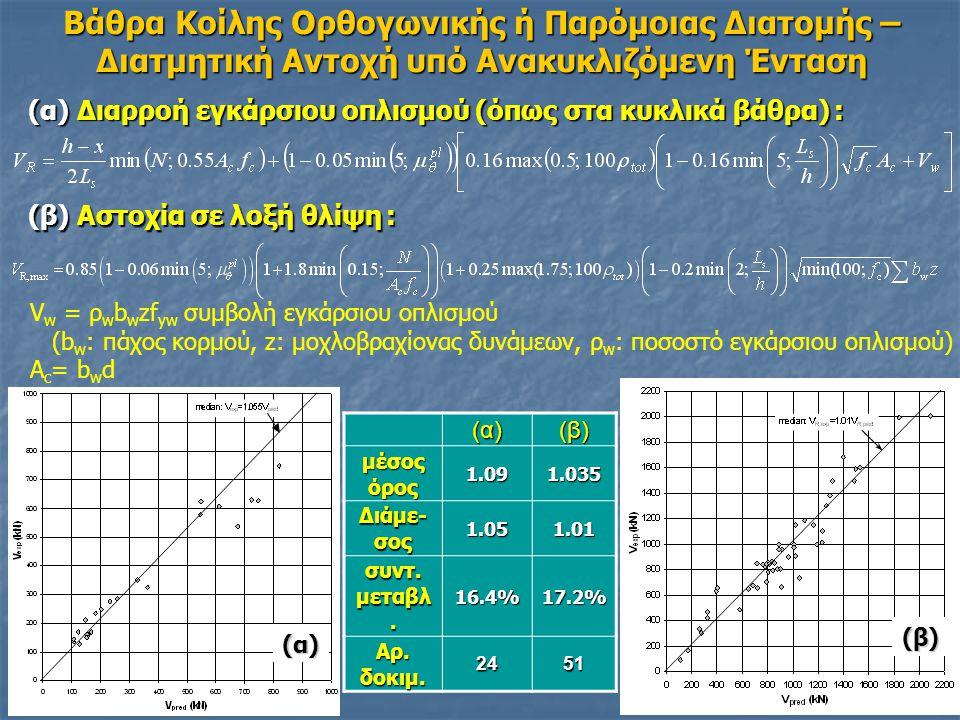 Βάθρα Κοίλης Ορθογωνικής ή Παρόμοιας Διατομής – Διατμητική Αντοχή υπό Ανακυκλιζόμενη Ένταση (α) Διαρροή εγκάρσιου οπλισμού (όπως στα κυκλικά βάθρα) : (β) Αστοχία σε λοξή θλίψη : V w = ρ w b w zf yw συμβολή εγκάρσιου οπλισμού (b w : πάχος κορμού, z: μοχλοβραχίονας δυνάμεων, ρ w : ποσοστό εγκάρσιου οπλισμού) A c = b w d(α)(β) μέσος όρος 1.091.035 Διάμε- σος 1.05 1.01 συντ.