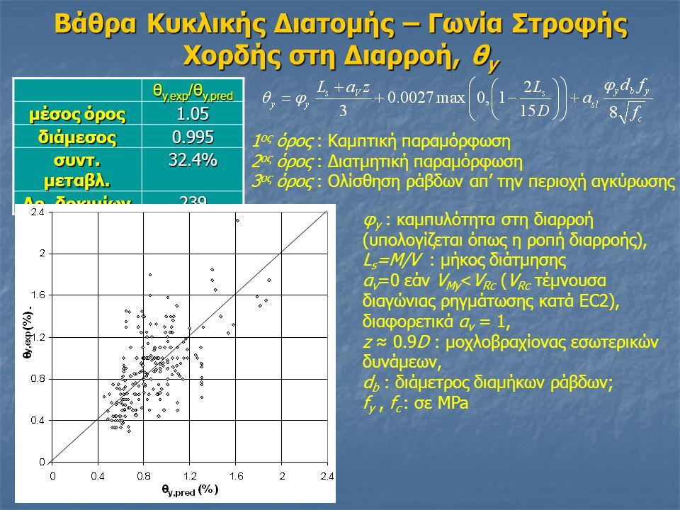 Βάθρα Κυκλικής Διατομής – Γωνία Στροφής Χορδής στη Διαρροή, θ y φ y : καμπυλότητα στη διαρροή (υπολογίζεται όπως η ροπή διαρροής), L s =M/V : μήκος διάτμησης α v =0 εάν V My <V Rc (V Rc τέμνουσα διαγώνιας ρηγμάτωσης κατά EC2), διαφορετικά α v = 1, z ≈ 0.9D : μοχλοβραχίονας εσωτερικών δυνάμεων, d b : διάμετρος διαμήκων ράβδων; f y, f c : σε MPa θ y,exp /θ y,pred μέσος όρος 1.05 διάμεσος 0.995 συντ.