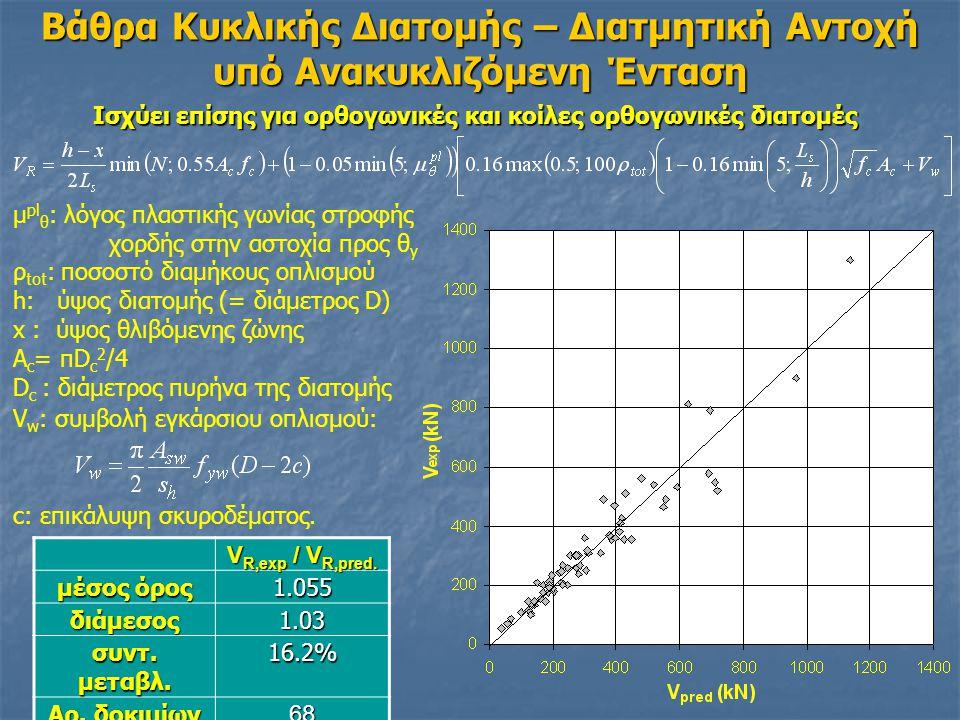 Βάθρα Κυκλικής Διατομής – Διατμητική Αντοχή υπό Ανακυκλιζόμενη Ένταση μ pl θ : λόγος πλαστικής γωνίας στροφής χορδής στην αστοχία προς θ y ρ tot : ποσοστό διαμήκους οπλισμού h: ύψος διατομής (= διάμετρος D) x : ύψος θλιβόμενης ζώνης A c = πD c 2 /4 D c : διάμετρος πυρήνα της διατομής Ισχύει επίσης για ορθογωνικές και κοίλες ορθογωνικές διατομές V R,exp / V R,pred.