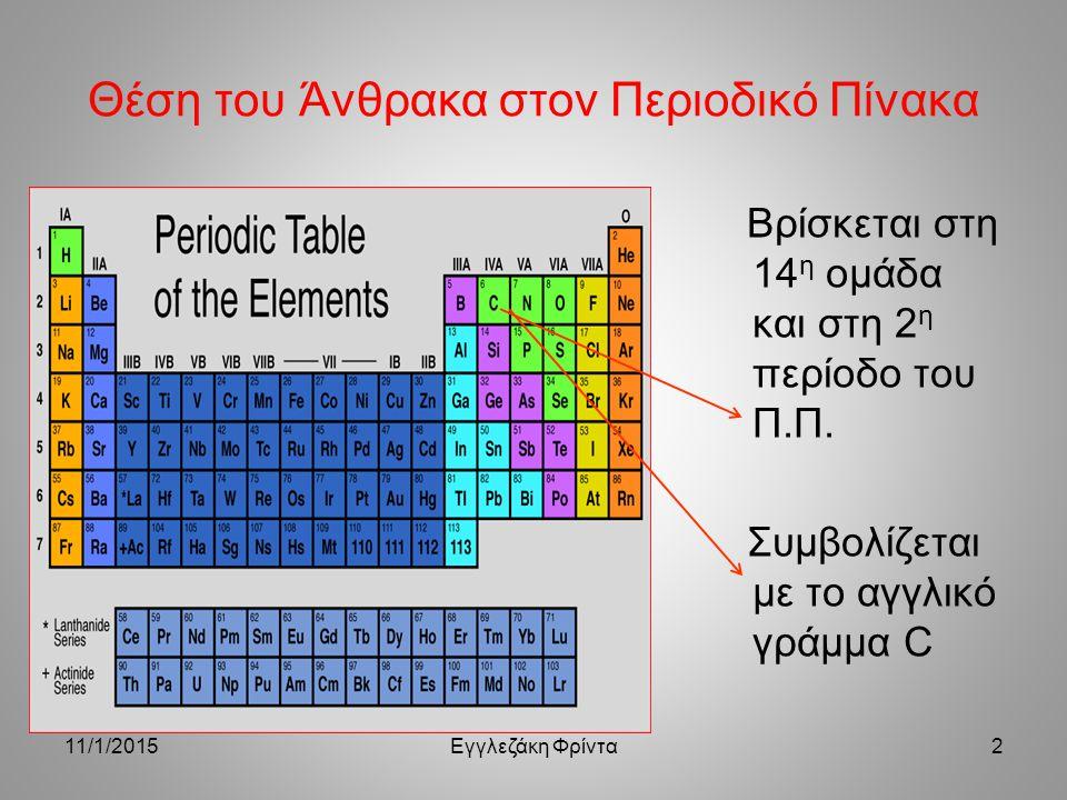 Θέση του Άνθρακα στον Περιοδικό Πίνακα Βρίσκεται στη 14 η ομάδα και στη 2 η περίοδο του Π.Π. Συμβολίζεται με το αγγλικό γράμμα C 11/1/20152Εγγλεζάκη Φ