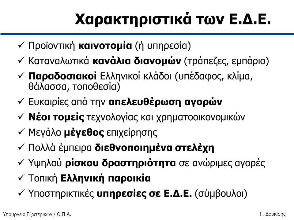Υπουργείο Εξωτερικών / Ο.Π.Α. Γ. Δουκίδης Χαρακτηριστικά των Ε.Δ.Ε. Προϊοντική καινοτομία (ή υπηρεσία) Καταναλωτικά κανάλια διανομών (τράπεζες, εμπόρι