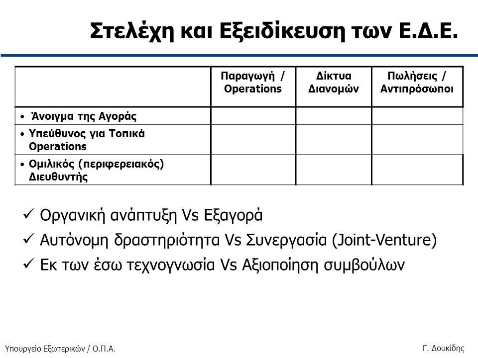 Υπουργείο Εξωτερικών / Ο.Π.Α. Γ. Δουκίδης Στελέχη και Εξειδίκευση των Ε.Δ.Ε. Παραγωγή / Operations Δίκτυα Διανομών Πωλήσεις / Αντιπρόσωποι Άνοιγμα της