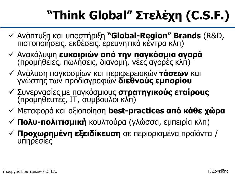 """Υπουργείο Εξωτερικών / Ο.Π.Α. Γ. Δουκίδης """"Think Global"""" Στελέχη (C.S.F.) Ανάπτυξη και υποστήριξη """"Global-Region"""" Brands (R&D, πιστοποιήσεις, εκθέσεις"""