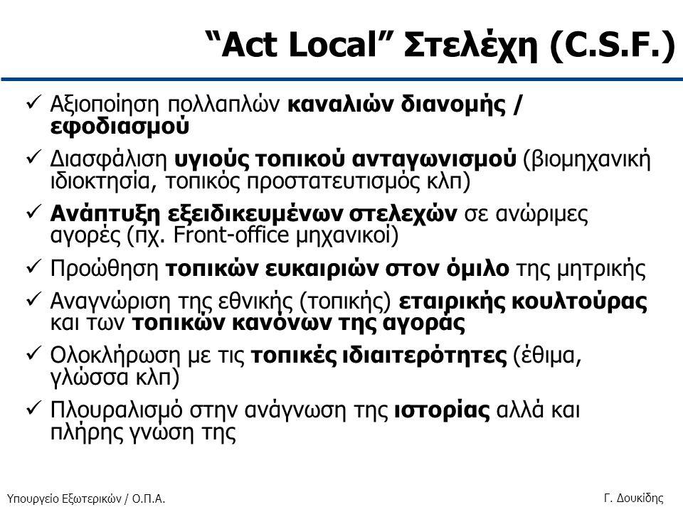 """Υπουργείο Εξωτερικών / Ο.Π.Α. Γ. Δουκίδης """"Act Local"""" Στελέχη (C.S.F.) Αξιοποίηση πολλαπλών καναλιών διανομής / εφοδιασμού Διασφάλιση υγιούς τοπικού α"""