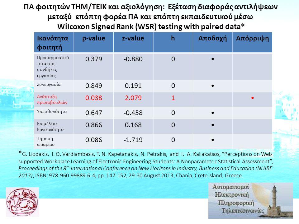 ΠΑ φοιτητών ΤΗΜ/ΤΕΙΚ και αξιολόγηση: Εξέταση διαφοράς αντιλήψεων μεταξύ επόπτη φορέα ΠΑ και επόπτη εκπαιδευτικού μέσω Wilcoxon Signed Rank (WSR) testing with paired data* * G.