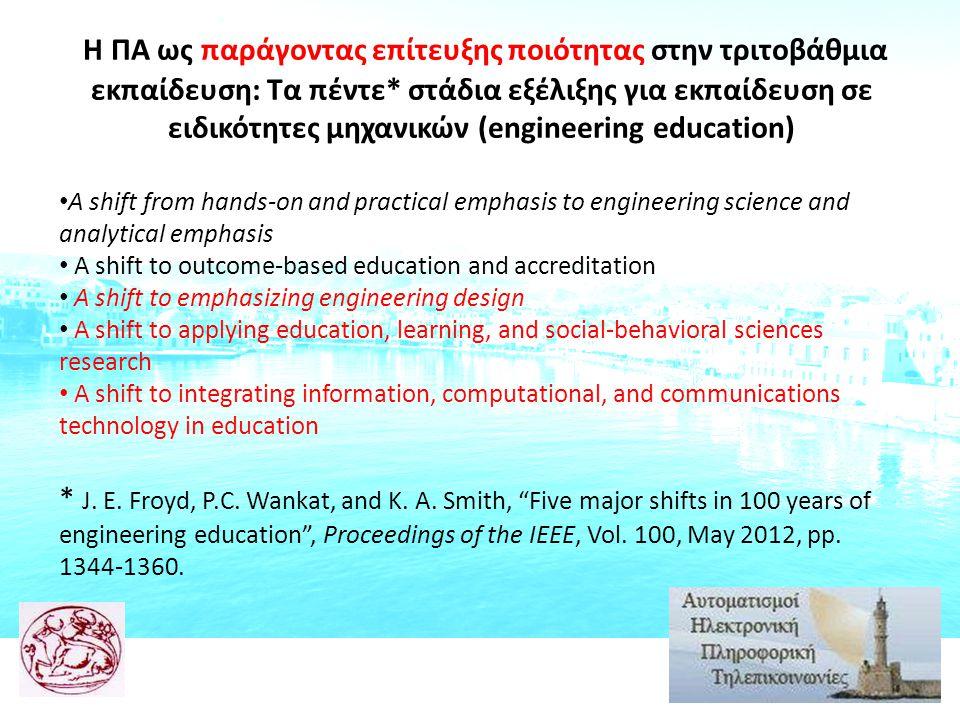 Σύνοψη- Συμπεράσματα Η ΠΑ αποτελεί καθοριστικό παράγοντα για την γεφύρωση του academy-practice divide και την βελτίωση της ποιότητας στην τριτοβάθμια εκπαίδευση σε ειδικότητες μηχανικών.