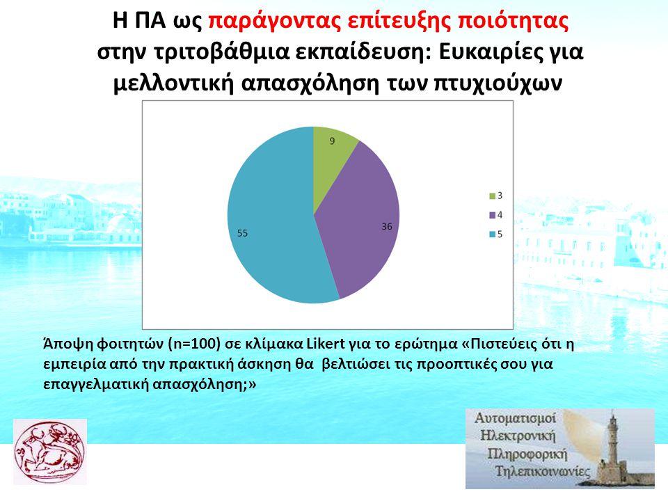Ευχαριστίες Τα αποτελέσματα της παρουσίασης είναι αποτέλεσμα έρευνας στα πλαίσια του προγράμματος «Πρακτική άσκηση φοιτητών Τ.Ε.Ι.