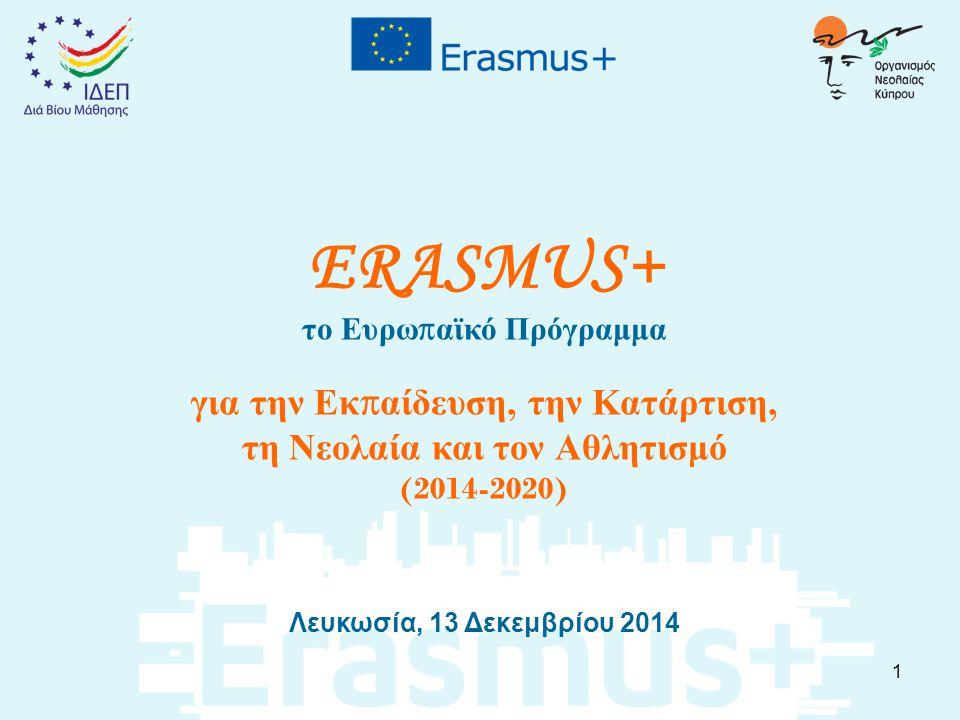 Προϋπολογισμός του Erasmus+ (3/3) Προϋπολογισμός ανά Δράση στον τομέα της Νεολαίας: 1.Κινητικότητα (ΚΑ1) - Ανταλλαγές νέων, Εθελοντισμός και Κινητικότητα ατόμων που δραστηριοποιούνται στον τομέα της νεολαίας: € 1.662.663 –Κινητικότητα νέων: € 1.419.564 –Κινητικότητα ατόμων που δραστηριοποιούνται στον τομέα της Νεολαίας: € 243.100 2.Στρατηγικές Συμπράξεις (ΚΑ2): € 449.623 εκ των οποίων € 134,887 για ευκαιρίες κατάρτισης σε δραστηριότητες που διοργανώνονται από τις Εθνικές Υπηρεσίες 3.