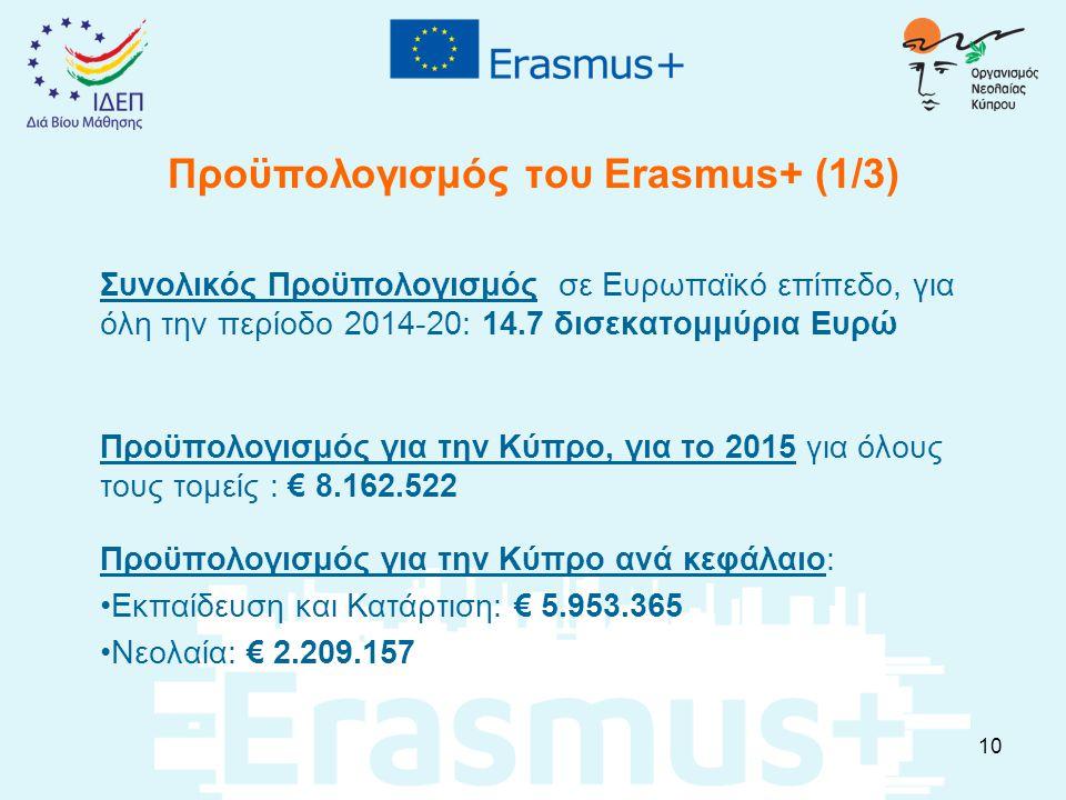 Προϋπολογισμός του Erasmus+ (1/3) Συνολικός Προϋπολογισμός σε Ευρωπαϊκό επίπεδο, για όλη την περίοδο 2014-20: 14.7 δισεκατομμύρια Ευρώ Προϋπολογισμός