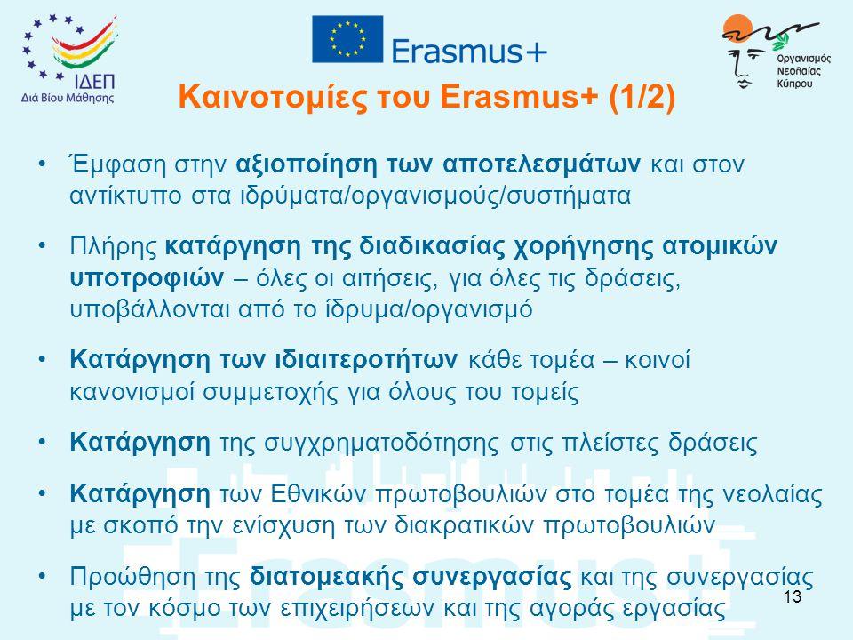 Καινοτομίες του Erasmus+ (1/2) Έμφαση στην αξιοποίηση των αποτελεσμάτων και στον αντίκτυπο στα ιδρύματα/οργανισμούς/συστήματα Πλήρης κατάργηση της δια