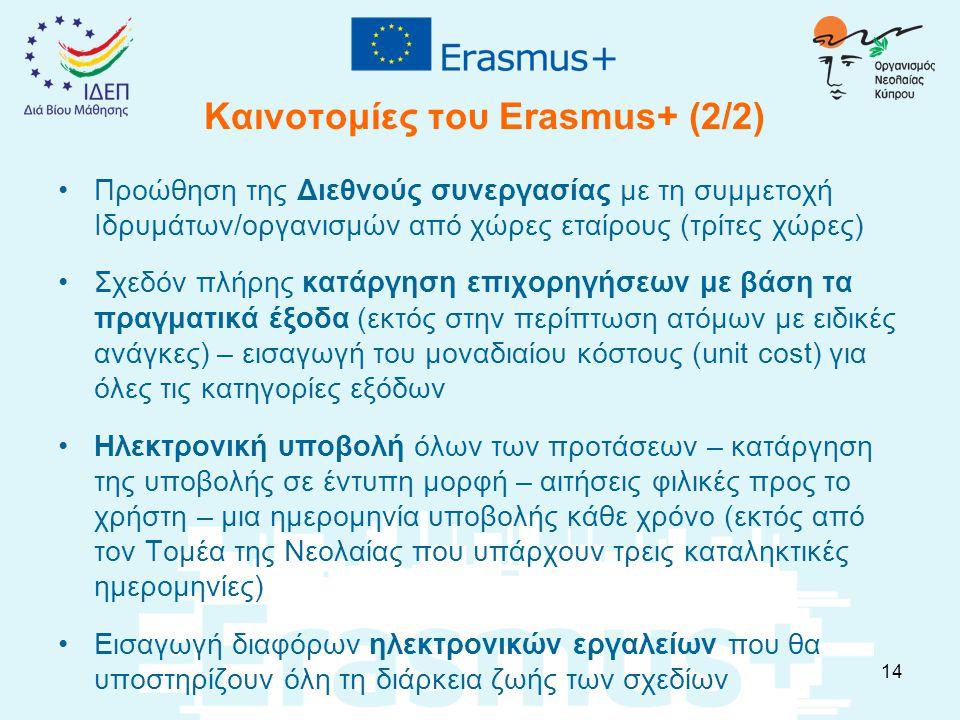 Καινοτομίες του Erasmus+ (2/2) Προώθηση της Διεθνούς συνεργασίας με τη συμμετοχή Ιδρυμάτων/οργανισμών από χώρες εταίρους (τρίτες χώρες) Σχεδόν πλήρης