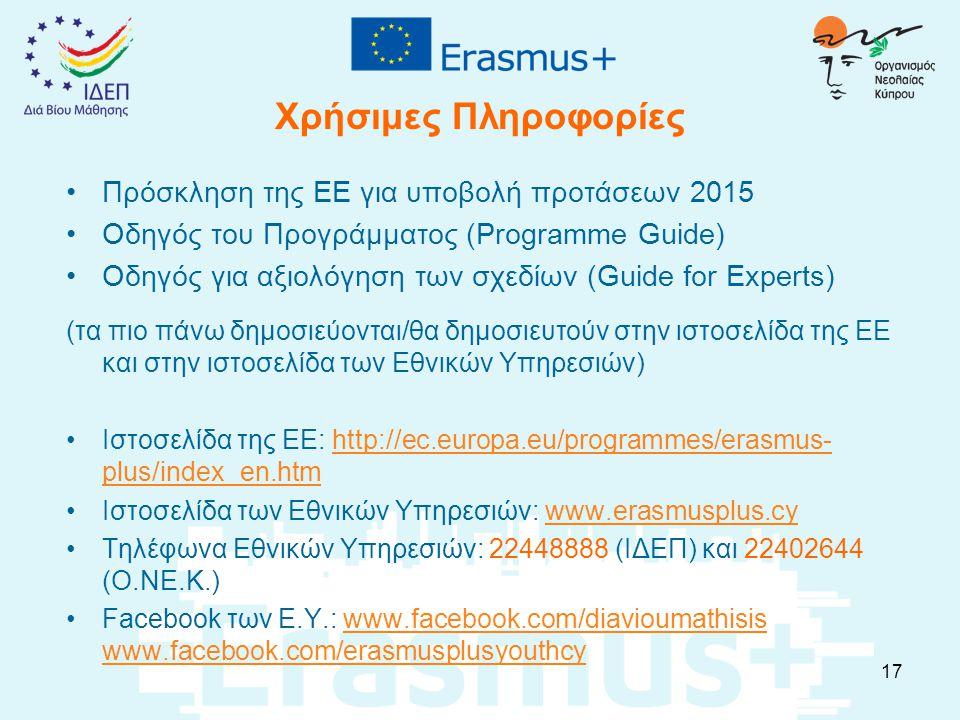Χρήσιμες Πληροφορίες Πρόσκληση της ΕΕ για υποβολή προτάσεων 2015 Οδηγός του Προγράμματος (Programme Guide) Οδηγός για αξιολόγηση των σχεδίων (Guide fo